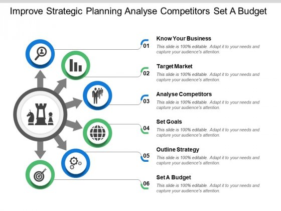Improve Strategic Planning Analyse Competitors Set A Budget Ppt PowerPoint Presentation Ideas