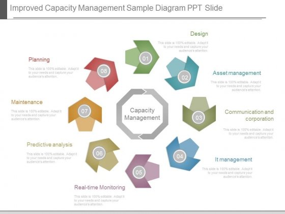 Improved Capacity Management Sample Diagram Ppt Slide
