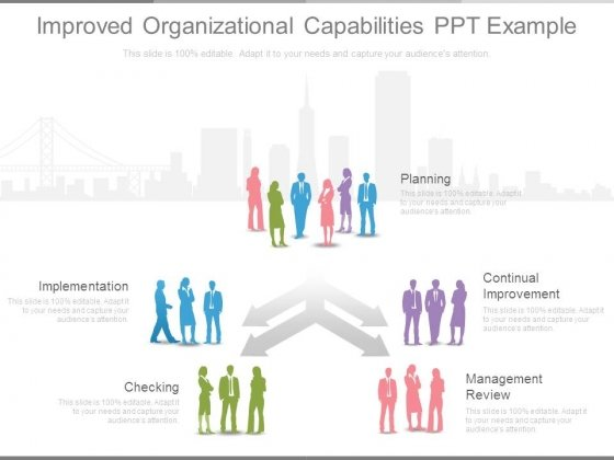Improved Organizational Capabilities Ppt Example