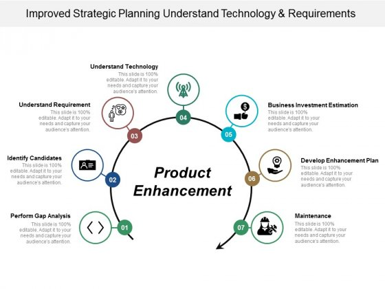 Improved Strategic Planning Understand Technology And Requirements Ppt Powerpoint Presentation Model File Formats