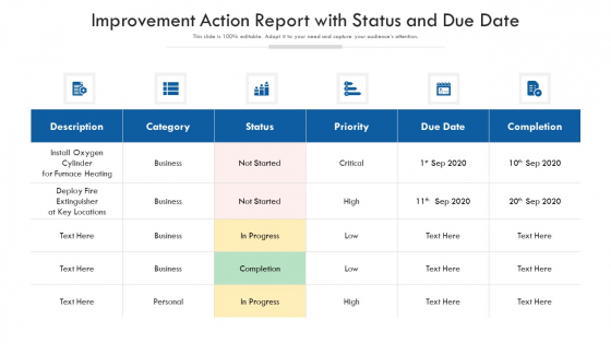 Improvement Action Report With Status And Due Date Ppt PowerPoint Presentation Infographic Template Layouts PDF