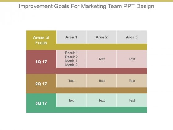 Improvement Goals For Marketing Team Ppt Design