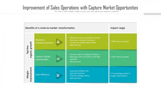 Improvement Of Sales Operations With Capture Market Opportunities Ppt PowerPoint Presentation Gallery Smartart PDF