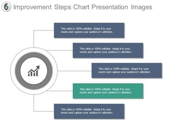 Improvement Steps Chart Presentation Images