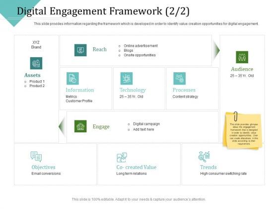 Improving Client Experience Digital Engagement Framework Reach Diagrams PDF