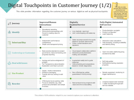Improving Client Experience Digital Touchpoints In Customer Journey Deal Topics PDF