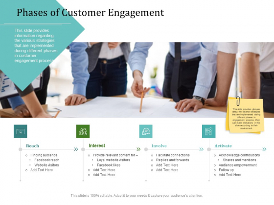 Improving Client Experience Phases Of Customer Engagement Themes PDF