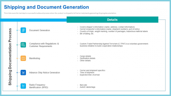 Improving Current Organizational Logistic Process Shipping And Document Generation Brochure PDF