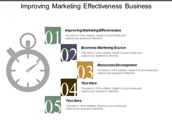 Improving Marketing Effectiveness Business Marketing Source Resources Development Ppt PowerPoint Presentation Gallery Master Slide
