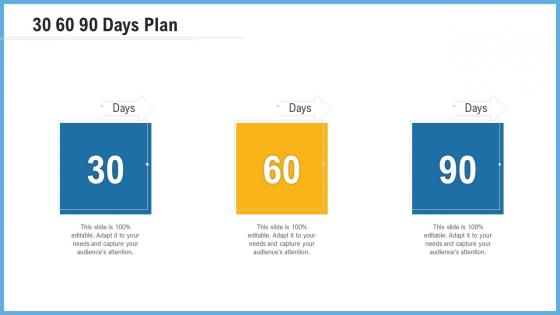 Improving Operational Activities Enterprise 30 60 90 Days Plan Rules PDF