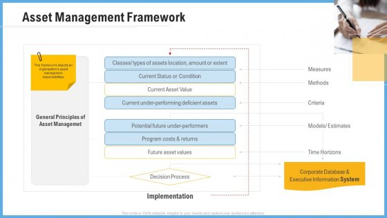 Improving Operational Activities Enterprise Asset Management Framework Formats PDF
