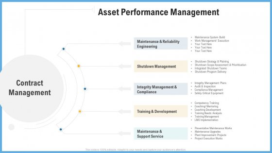Improving Operational Activities Enterprise Asset Performance Management Elements PDF