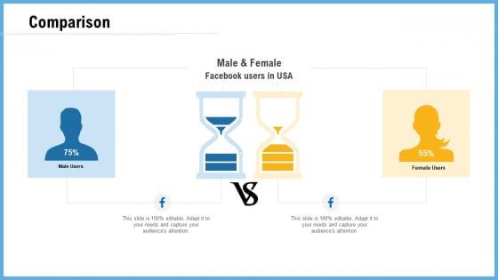 Improving Operational Activities Enterprise Comparison Background PDF