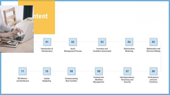 Improving Operational Activities Enterprise Content Professional PDF