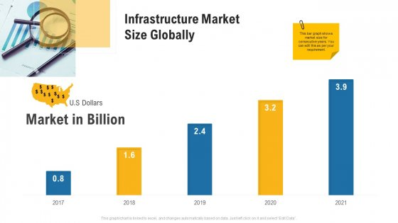 Improving Operational Activities Enterprise Infrastructure Market Size Globally Information PDF