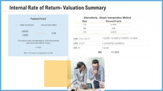 Improving Operational Activities Enterprise Internal Rate Of Return Valuation Summary Professional PDF