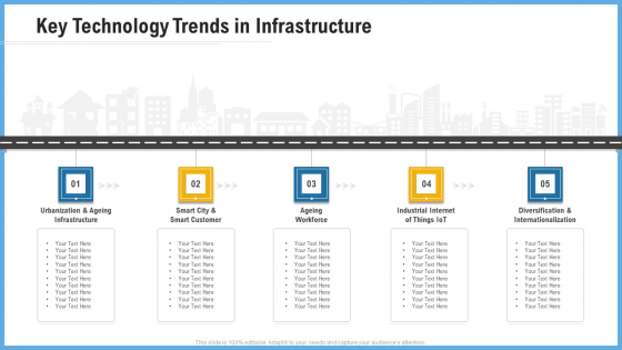 Improving Operational Activities Enterprise Key Technology Trends In Infrastructure Background PDF