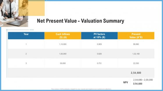 Improving Operational Activities Enterprise Net Present Value Valuation Summary Icons PDF