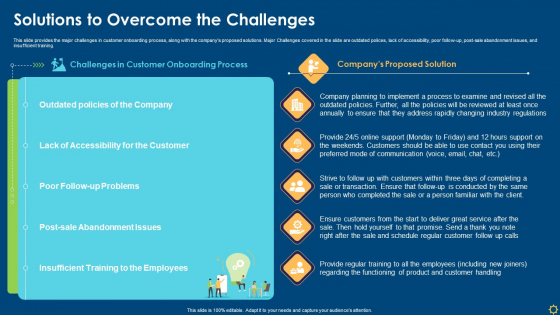 Improving Organizational Process Client Induction Procedure Solutions To Overcome The Challenges Icons PDF