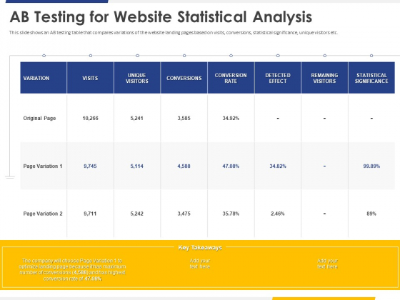 Improving Retention Rate By Implementing Acquisition Strategy AB Testing For Website Statistical Analysis Information PDF