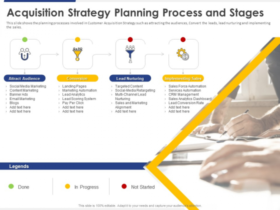 Improving Retention Rate By Implementing Acquisition Strategy Planning Process And Stages Mockup PDF
