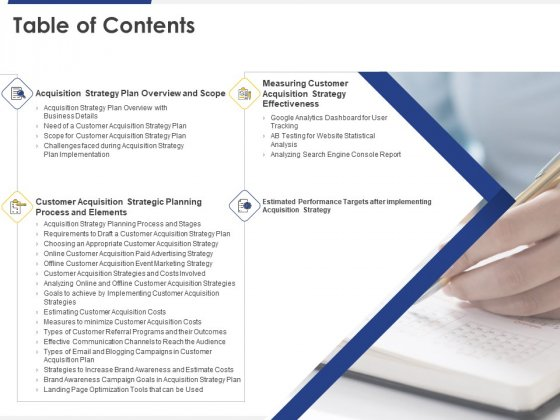 Improving Retention Rate By Implementing Acquisition Strategy Table Of Contents Infographics PDF