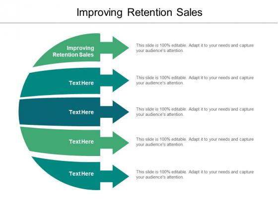 Improving Retention Sales Ppt PowerPoint Presentation Inspiration Cpb Pdf