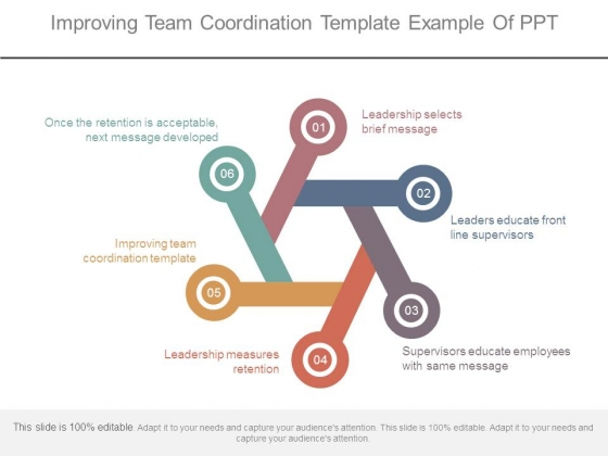 improving team coordination template example of ppt powerpoint
