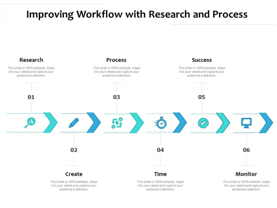 Improving Workflow With Research And Process Ppt PowerPoint Presentation File Topics PDF