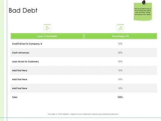 In Depth Business Assessment Bad Debt Ppt PowerPoint Presentation Professional Design Inspiration PDF