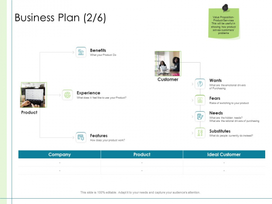 In Depth Business Assessment Business Plan Benefits Ppt PowerPoint Presentation Pictures Display PDF
