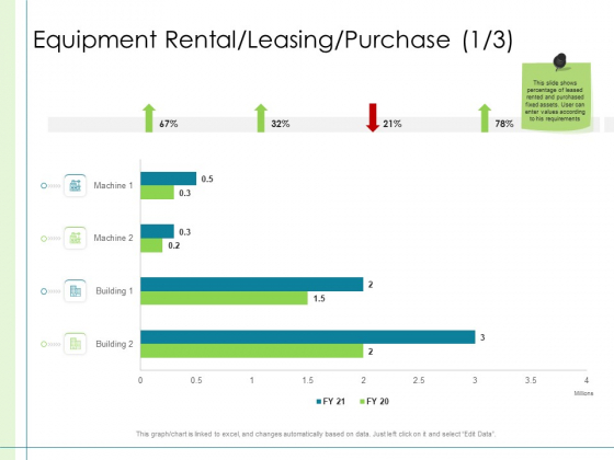 In Depth Business Assessment Equipment Rental Leasing Purchase Trade Ppt Infographics Portrait PDF