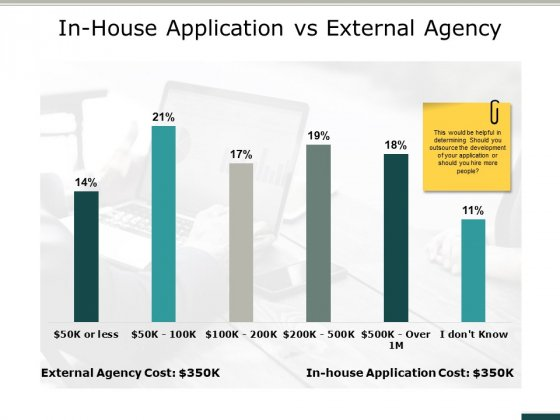 In House Application Vs External Agency Ppt PowerPoint Presentation Portfolio Images