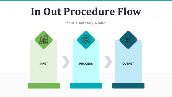 In Out Procedure Flow Checklist Transformation Ppt PowerPoint Presentation Complete Deck