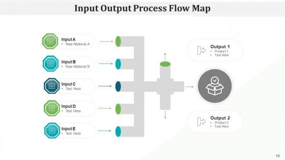 In_Out_Procedure_Flow_Checklist_Transformation_Ppt_PowerPoint_Presentation_Complete_Deck_Slide_10