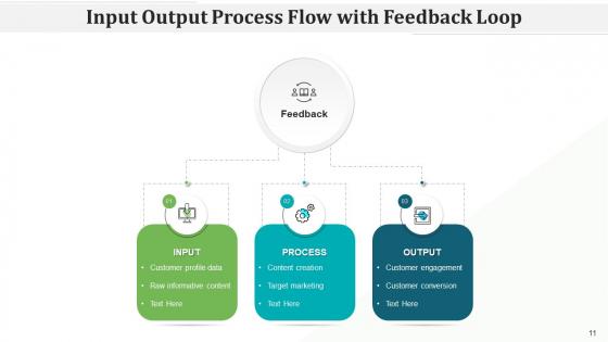 In_Out_Procedure_Flow_Checklist_Transformation_Ppt_PowerPoint_Presentation_Complete_Deck_Slide_11