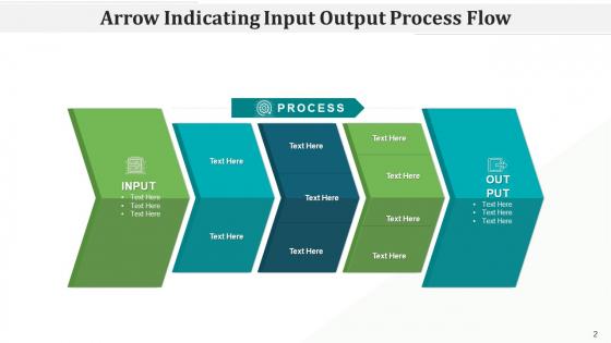 In_Out_Procedure_Flow_Checklist_Transformation_Ppt_PowerPoint_Presentation_Complete_Deck_Slide_2