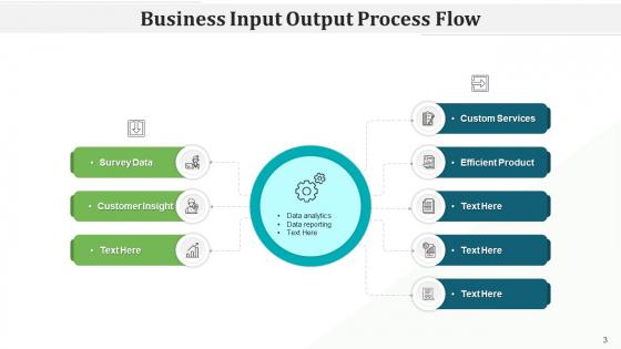 In_Out_Procedure_Flow_Checklist_Transformation_Ppt_PowerPoint_Presentation_Complete_Deck_Slide_3