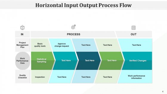 In_Out_Procedure_Flow_Checklist_Transformation_Ppt_PowerPoint_Presentation_Complete_Deck_Slide_4