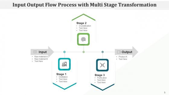 In_Out_Procedure_Flow_Checklist_Transformation_Ppt_PowerPoint_Presentation_Complete_Deck_Slide_5