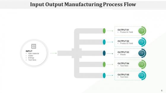 In_Out_Procedure_Flow_Checklist_Transformation_Ppt_PowerPoint_Presentation_Complete_Deck_Slide_6