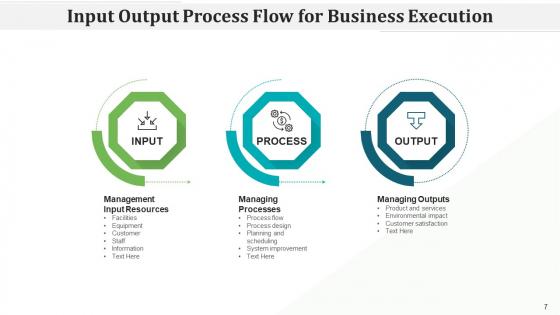 In_Out_Procedure_Flow_Checklist_Transformation_Ppt_PowerPoint_Presentation_Complete_Deck_Slide_7