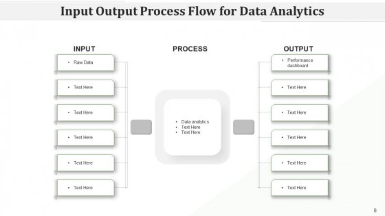 In_Out_Procedure_Flow_Checklist_Transformation_Ppt_PowerPoint_Presentation_Complete_Deck_Slide_8