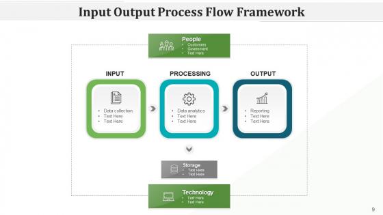 In_Out_Procedure_Flow_Checklist_Transformation_Ppt_PowerPoint_Presentation_Complete_Deck_Slide_9