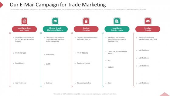 Inbound Interruption Commerce Promotion Practices Our E Mail Campaign For Trade Marketing Icons PDF