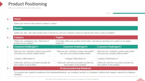 Inbound Interruption Commerce Promotion Practices Product Positioning Infographics PDF