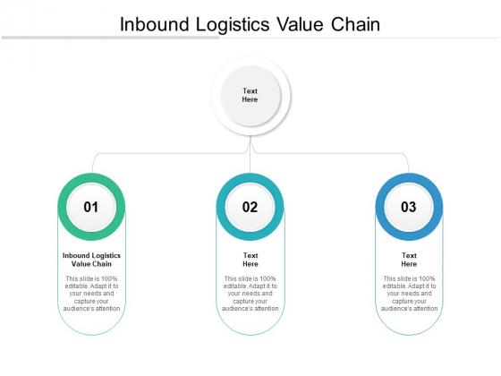 Inbound Logistics Value Chain Ppt PowerPoint Presentation Inspiration Show Cpb