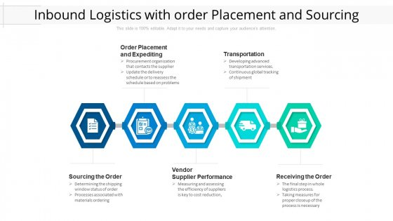 Inbound Logistics With Order Placement And Sourcing Ppt PowerPoint Presentation File Icon PDF