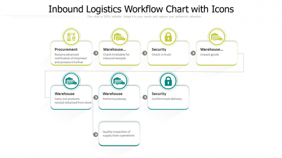 Inbound Logistics Workflow Chart With Icons Ppt PowerPoint Presentation Icon Model PDF