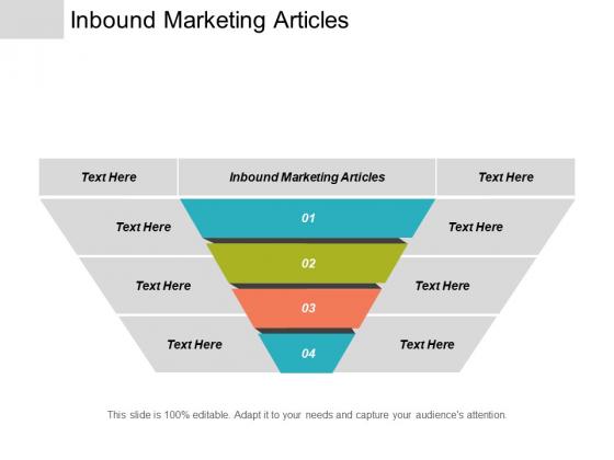 Inbound Marketing Articles Ppt PowerPoint Presentation Summary Aids Cpb